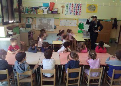 Educazione Stradale (2)